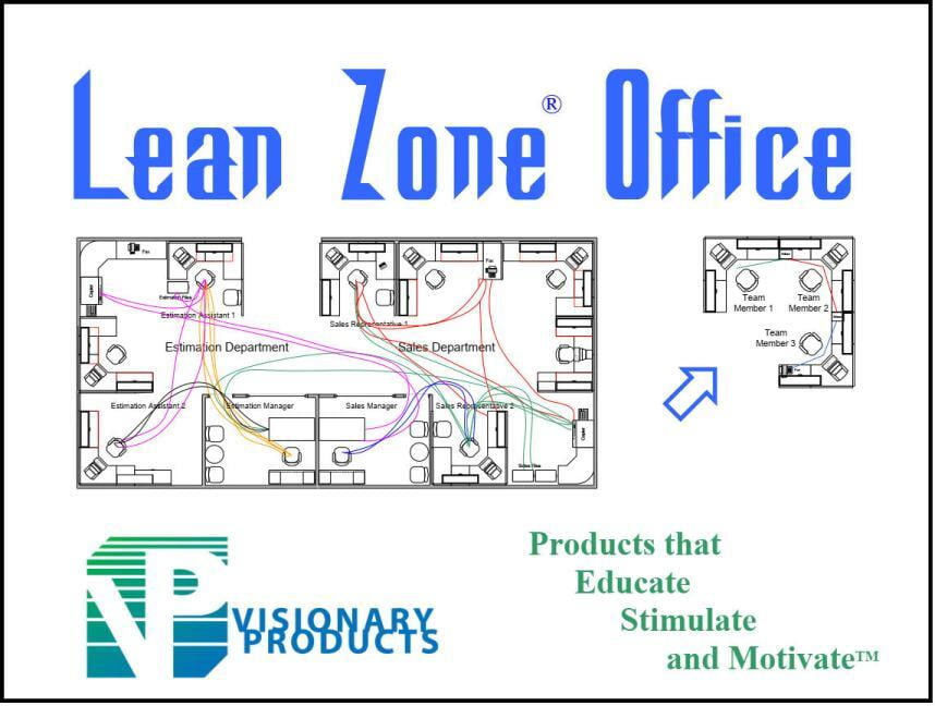 Lean Zone Office, Lean Office Game, Lean Game
